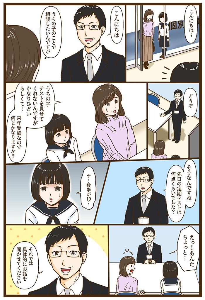 個太郎谷津教室紹介マンガ1