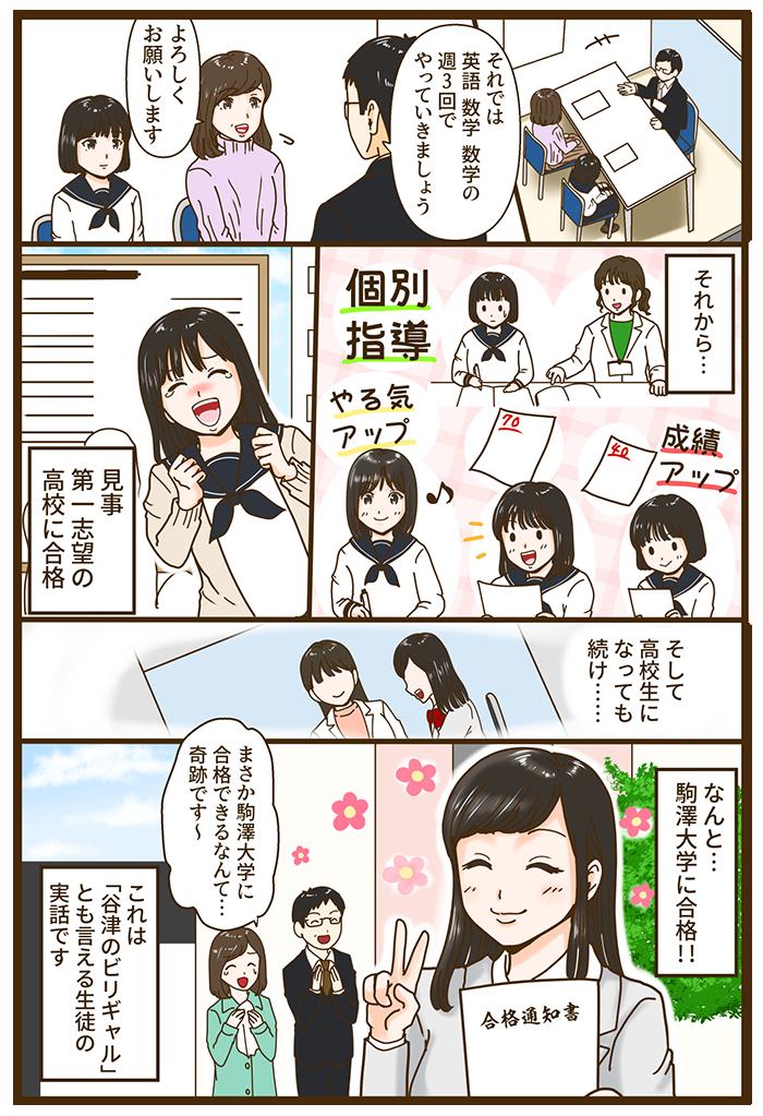 個太郎谷津教室紹介マンガ2